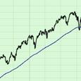 Market Trends Investor