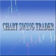 Chart Swing Trader