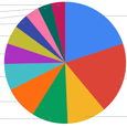 Sameer Advani