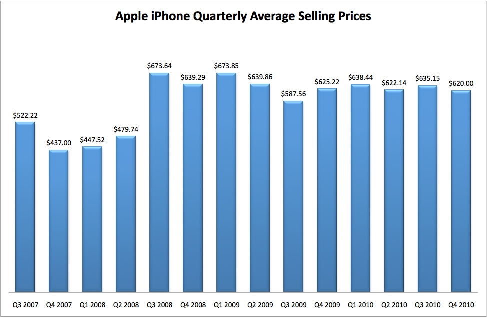 in depth analysis of apple inc Updated key statistics for apple inc - including aapl margins, p/e ratio, valuation,  profitability, company description, and other stock analysis data.