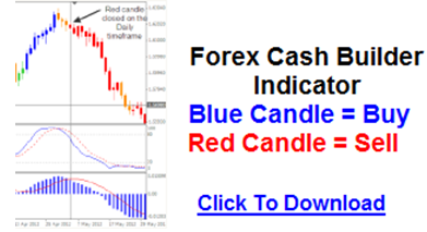 Forex blue red