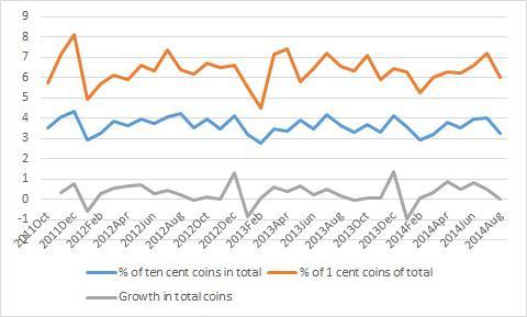 Quantitative easing effect on forex