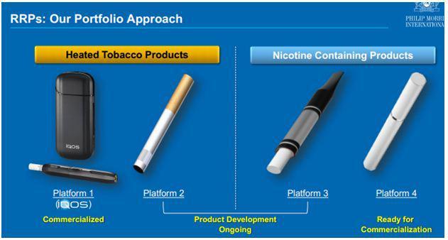 Philip Morris Taking Correct Initiatives Philip Morris