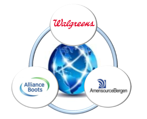 walgreens company analysis Free essay: product market analysis stock: walgreen co (wag) 52 wks price  information: hi lo eps dps price buy date: 1-18-06 49 41 157 26 4391 sell.