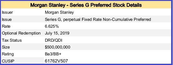 Morgan Stanley Better Than Goldman But Fixed Forever