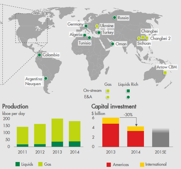 investing analysis for royal dutch shell Royal dutch shell plc (adr) (ticker  our next steps as we reshape shell into a  world-class investment aim to ensure that our company can.