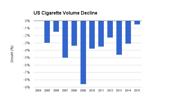 an analysis of the tobacco industrys liability towards the consumers The revision of the 2014 european tobacco products directive: an analysis of  shifted towards the tobacco industry  committee on internal market and consumer.
