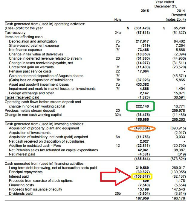 cash flow of the southport minerals inc A james clark school of engineering excellence in project management education, research, & outreach course syllabus   southport minerals inc (case can be purchased at hbs publishing   do simple cash flow analysis how to prepare cost performance indices and predict.