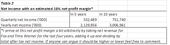 netflix macro analysis Free research that covers macro environment: three significant changes are revealed in the macro environmental analysis during the past 5 years from 2004 to 2008.