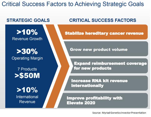 airbus critical success factors