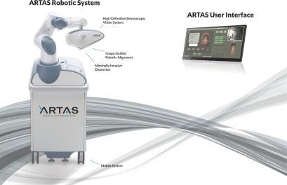 Restoration robotics inc ipo