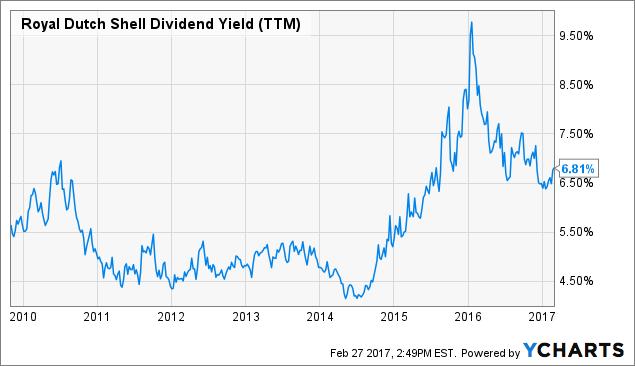 centrica ex dividend date