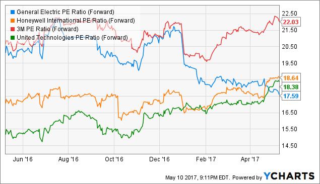 Short-term electric power trading strategies for portfolio optimization