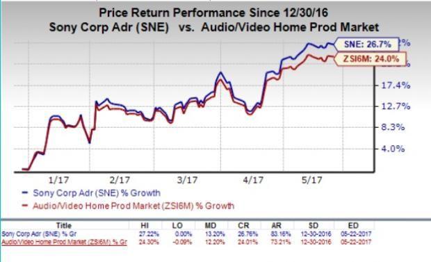 Sne stock options