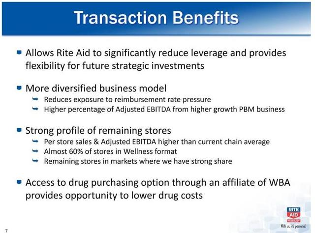 an overview of the rite aid company The rite aid pharmacy chain called off a merger with albertsons on the eve of a  that meeting will not take place, the company announced.