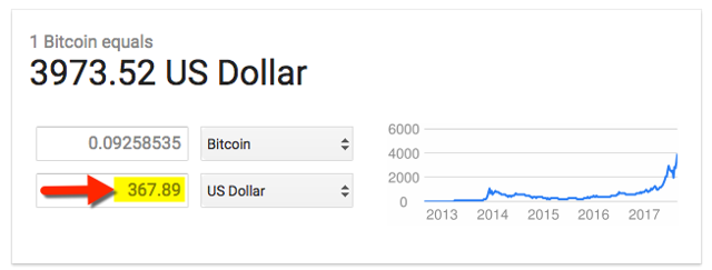 Proof That Some Bitcoin Investors Don't Feel Pain - Grayscale Bitcoin Trust (BTC) (:GBTC ...