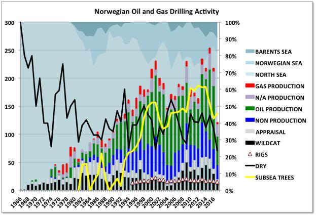 Norway forex reserves