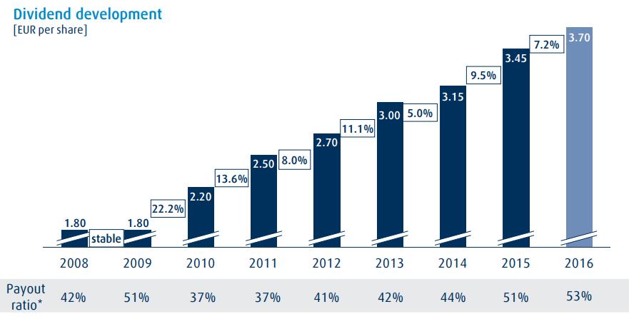 siltronic dividende 2021 auszahlungstermin