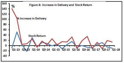 What moves tesla stock price tesla motors nasdaq tsla for Tesla motors stock price