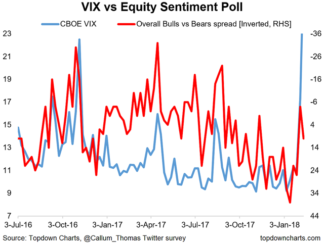 Sentiment Snapshot: Back To Business