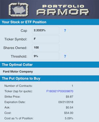 Why not ford ford motor company nyse f seeking alpha for Ford motor company pension contact number