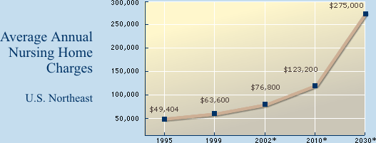 How To Retire At 64 With Only Half A Million | Seeking Alpha