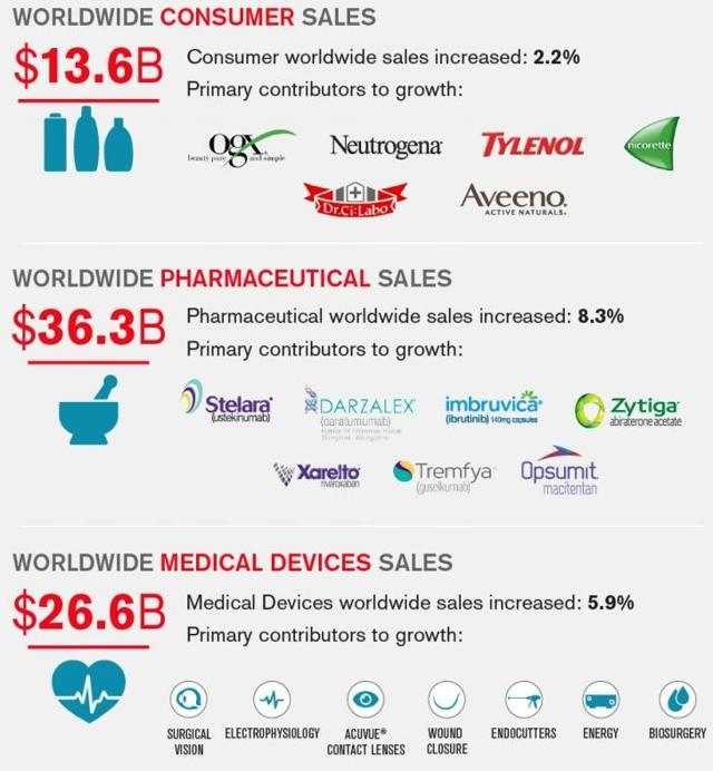 Now Is The Time To Buy The 2 Best Dividend-Paying Pharma ...