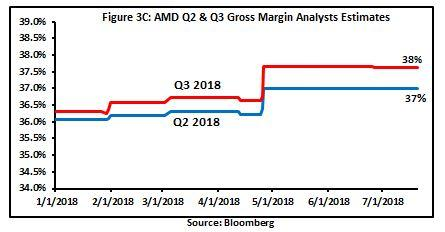 Seeking alpha amd cryptocurrency q2