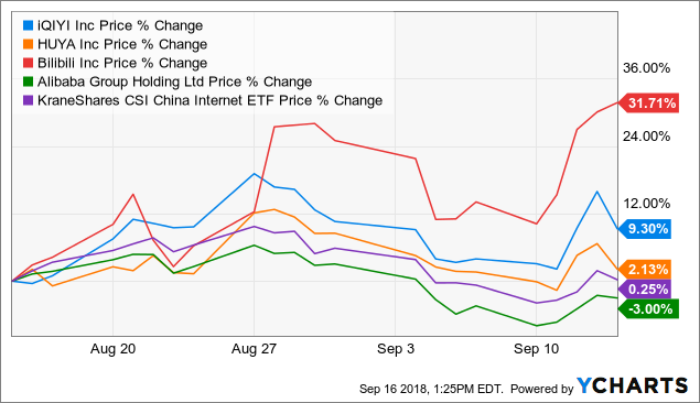 What was iq ipo pricing