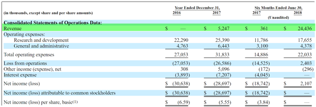 Inc research holdings ipo
