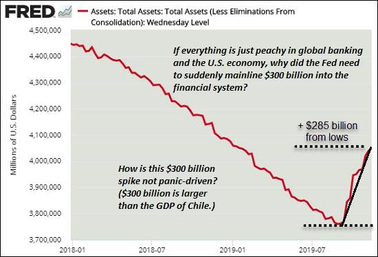 If Not-QE Is QE, Then Is Not-A-Blowoff-Top A Blowoff Top?