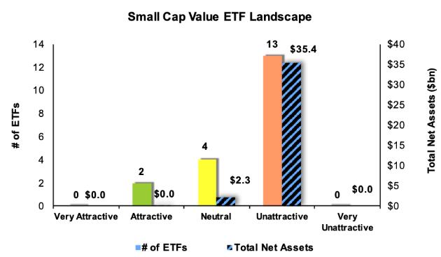 Realgm.com advisor investing stocks mutual funds bonds crypto