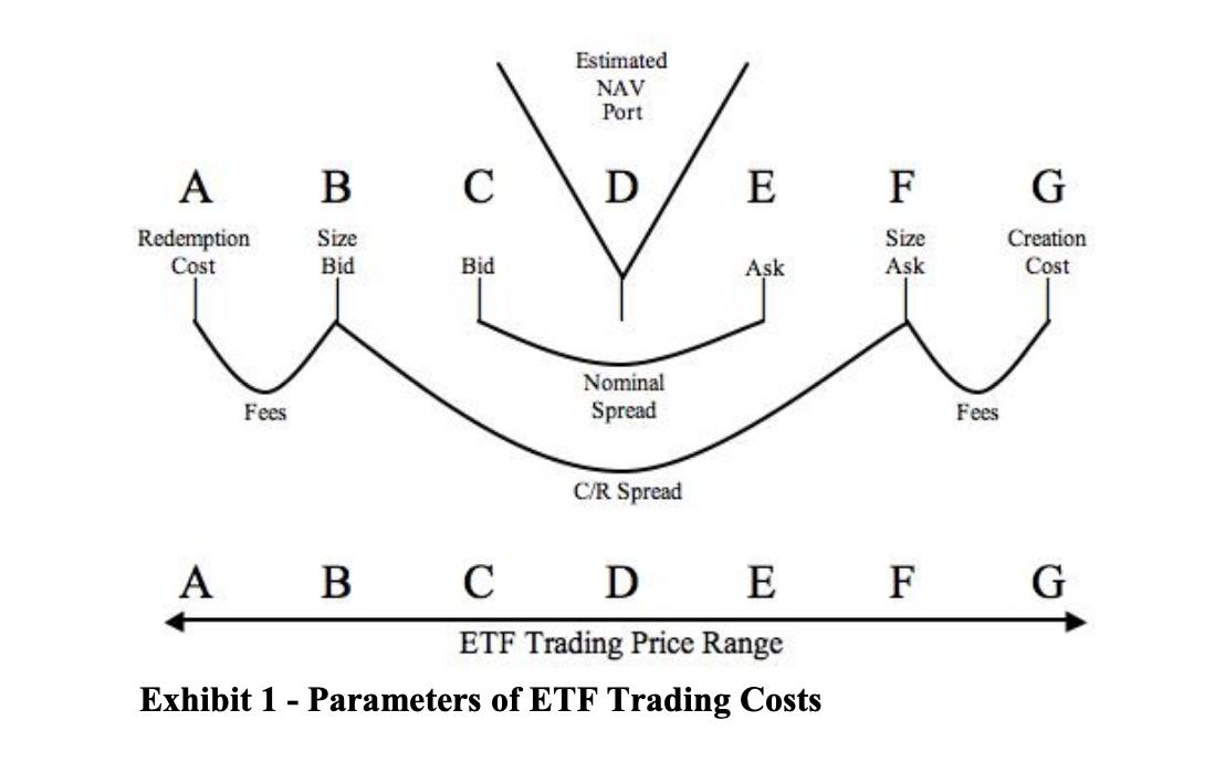 Etf market making arbitrage betting juan ramon rallo bitcoins