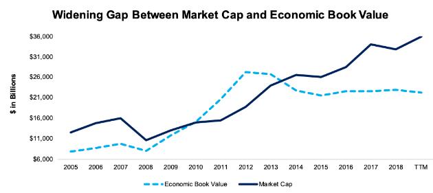 Market Outlook: Avoid Small Cap Growth