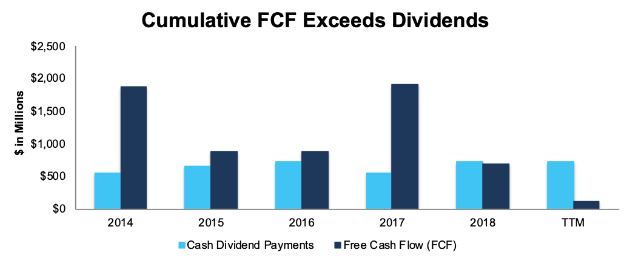 Seagate Is The Featured Stock In May's Safest Dividend ...