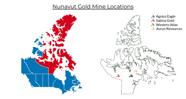 Nunavut Gold Mines: 2019 Actual And 2020 Forecast Production And Prospects