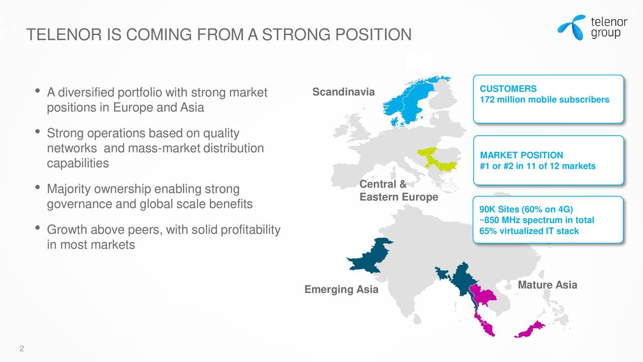 • A diversified portfolio with strong market Scandinavia CUSTOMERS 172 million mobile subscribers positions in Europe and Asia • Strong operations based on quality networks and mass-market distribution capabilities #1 or #2 in 11 of 12 markets Central & • Majority ownership enabling strong Eastern Europe governance and global scale benefits 90K Sites (60% on 4G) ~850 MHz spectrum in total • Growth above peers, with solid profitability 65% virtualized IT stack in most markets Emerging Asia Mature Asia 2