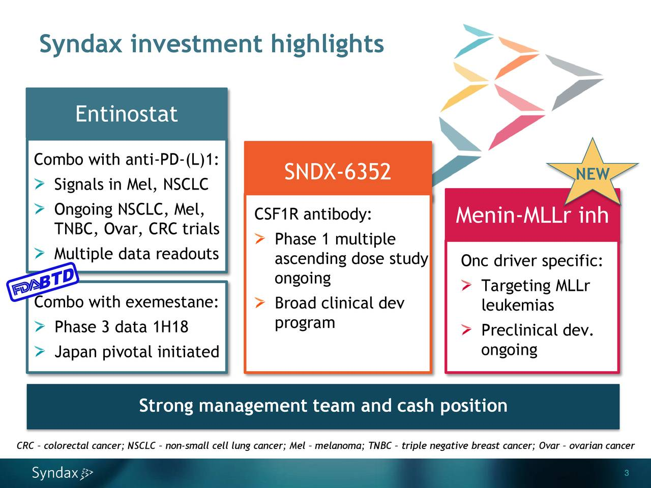 Syndax pharmaceuticals inc ipo