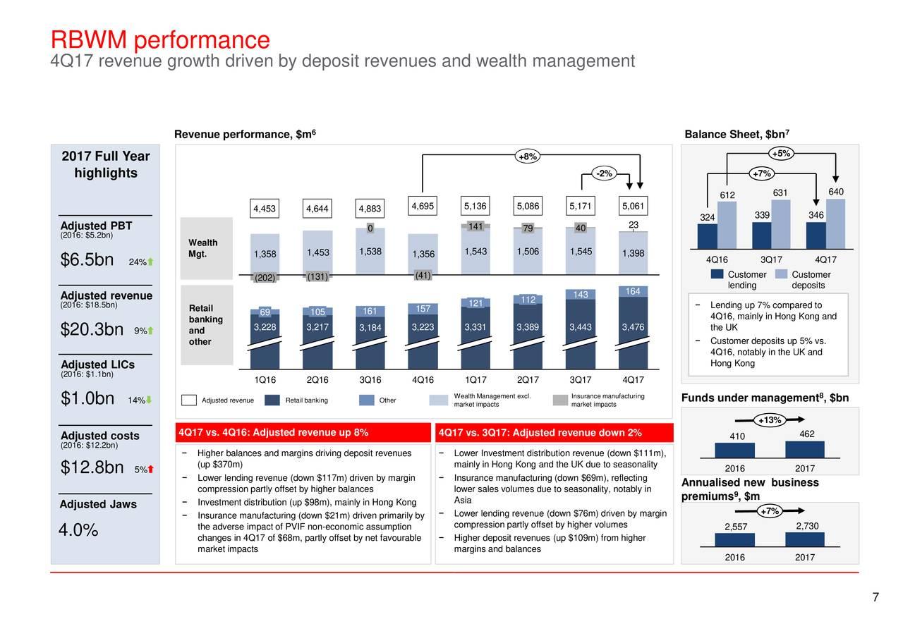 hsbc bank plc annual report 2017