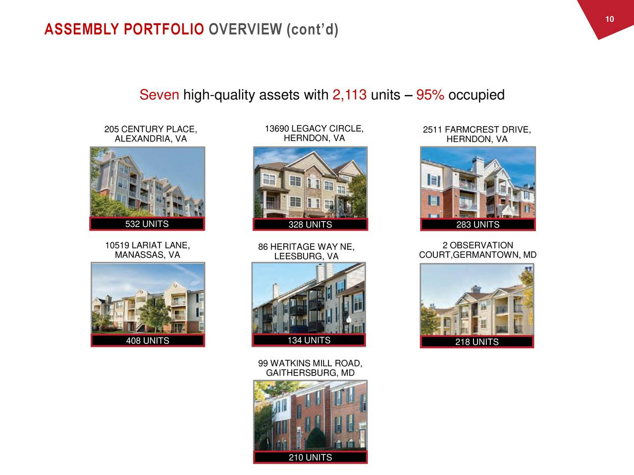 ASSEMBLY PORTFOLIO OVERVIEW (cont'd) Seven high-quality assets with 2,113 units – 95% occupied 205 CENTURY PLACE, 13690 LEGACY CIRCLE, 2511 FARMCREST DRIVE, ALEXANDRIA, VA HERNDON, VA HERNDON, VA 532 UNITS 328 UNITS 283 UNITS 519 LARIAT LANE, 86 HERITAGE WAY NE, 2 OBSERVATION MANASSAS, VA COURT,GERMANTOWN, MD LEESBURG, VA 134 UNITS 408 UNITS 218 UNITS 99 WATKINS MILL ROAD, GAITHERSBURG, MD 210 UNITS