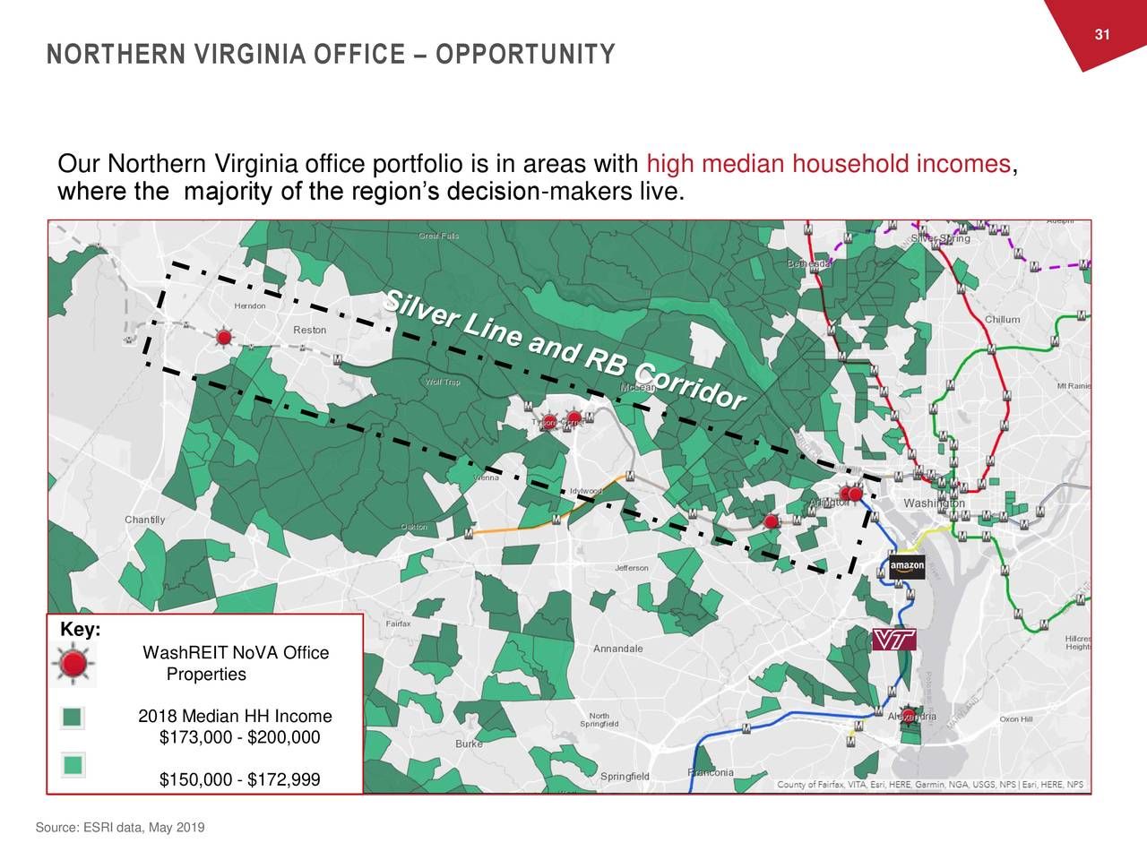 NORTHERN VIRGINIA OFFICE – OPPORTUNITY Our Northern Virginia office portfolio is in areas with high median household incomes, where the majority of the region's decision-makers live. Key: WashREIT NoVA Office Properties 2018 Median HH Income $173,000 - $200,000 $150,000 - $172,999 Source: ESRI data, May 2019