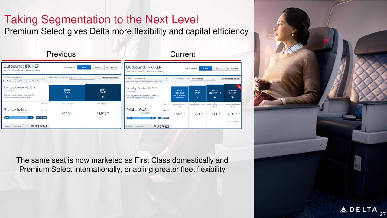 delta airline market segmentation