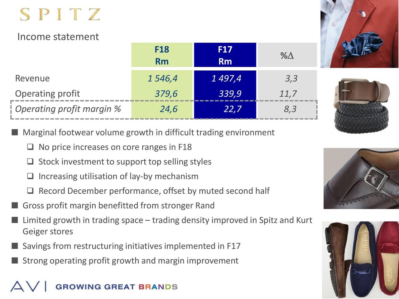 Avi Ltd  ADR 2018 Q4 - Results - Earnings Call Slides - AVI