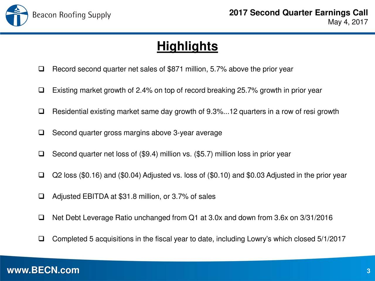 May 4, 2017 Highlights Record second quarter net sales of $871 million, 5.7% above the prior year Existing market growth of 2.4% on top of record breaking 25.7% growth in prior year Residential existing market same day growth of 9.3%...12 quarters in a row of resi growth Second quarter gross margins above 3-year average Second quarter net loss of ($9.4) million vs. ($5.7) million loss in prior year Q2 loss ($0.16) and ($0.04) Adjusted vs. loss of ($0.10) and $0.03 Adjusted in the prior year Adjusted EBITDA at $31.8 million, or 3.7% of sales Net Debt Leverage Ratio unchanged from Q1 at 3.0x and down from 3.6x on 3/31/2016 Completed 5 acquisitions in the fiscal year to date, including Lowrys which closed 5/1/2017 www.BECN.com 3
