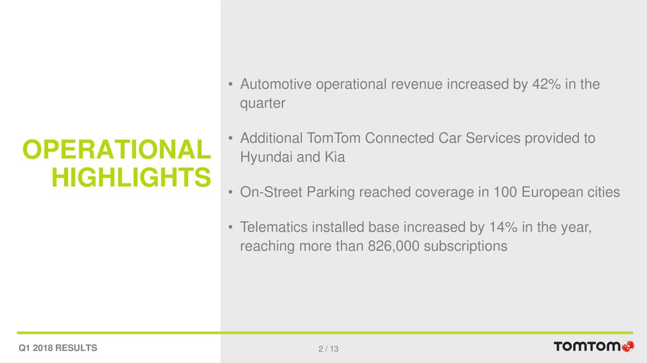 quarter • Additional TomTom Connected Car Services provided to OPERATIONAL Hyundai and Kia HIGHLIGHTS • On-Street Parking reached coverage in 100 European cities • Telematics installed base increased by 14% in the year, reaching more than 826,000 subscriptions Q1 2018 RESULTS 2 / 13
