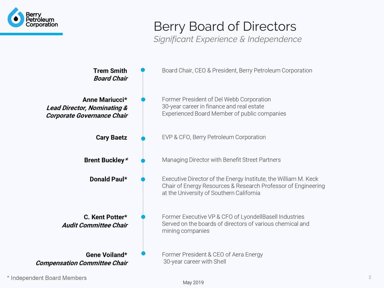 Berry petroleum ipo prospectus