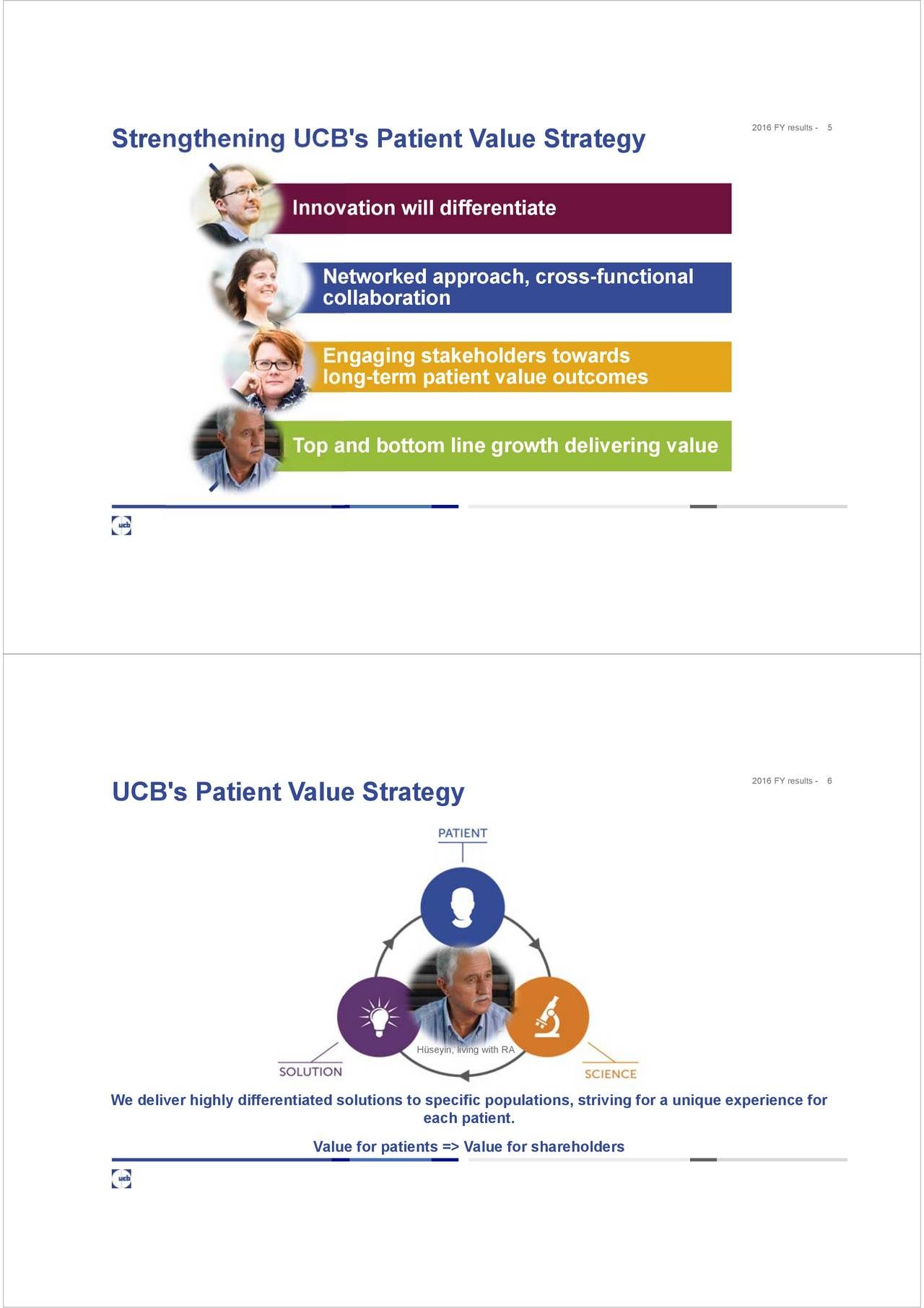 Strengthening UCB's Patient Value Strategy Innovation will differentiate Networked approach, cross-functional collaboration Engaging stakeholders towards long-term patient value outcomes Top and bottom line growth delivering value 2016 FY re6ults - UCB's Patient Value Strategy Hseyin, living with RA We deliver highly differentiated solutions to specific populations, striving for a unique experience for each patient. Value for patients => Value for shareholders