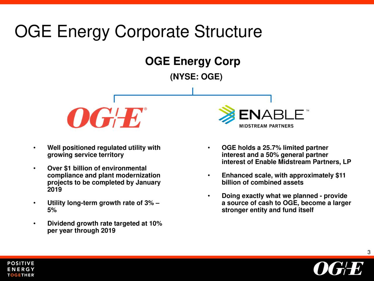 OGE Energy (OGE) Presents At EEI 52nd Financial Conference ...