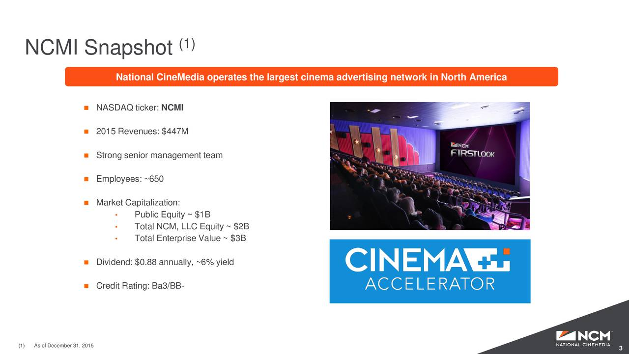 NCMI Snapshot National CineMedia operates the largest cinema advertising network in North America NASDAQ ticker: NCMI 2015 Revenues: $447M Strong senior management team Employees: ~650 Market Capitalization: Public Equity ~ $1B Total NCM, LLC Equity ~ $2B Total Enterprise Value ~ $3B Dividend: $0.88 annually, ~6% yield Credit Rating: Ba3/BB- (1) As of December 31, 2015