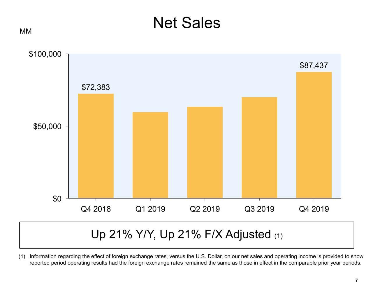 Amazon Stock: Morgan Stanley...